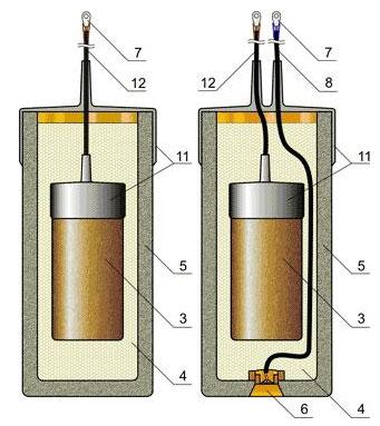 Рис. 2 Двухкорпсной электрод сравнения: а – СМЭС-2; б – СМЭС-2ВЭ